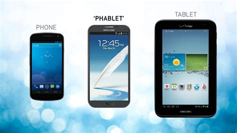 new phablet phones the phablet are they the new phashion sixfive