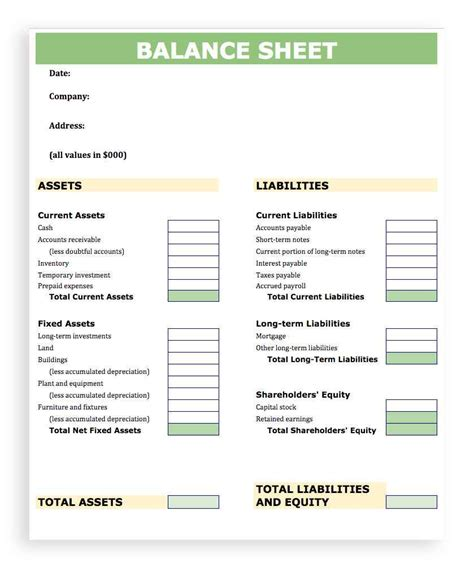 Non Profit Balance Sheet Template by Balance Sheet Template For Non Profit Organization Haisume