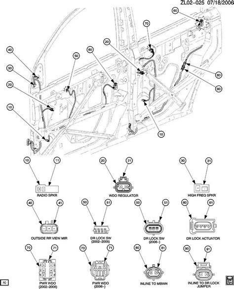 service manual 2005 saturn vue powerstroke manual locking hub service manual 2005 saturn vue 2002 saturn l300 fuse box diagram imageresizertool com