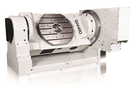 workholding rotary tables and indexing devices