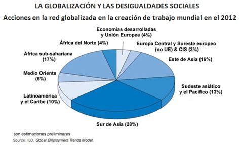 informe foessa 2013 desigualdad y derechos sociales la globalizaci 243 n glocalizaci 243 n y desigualdad social 2013