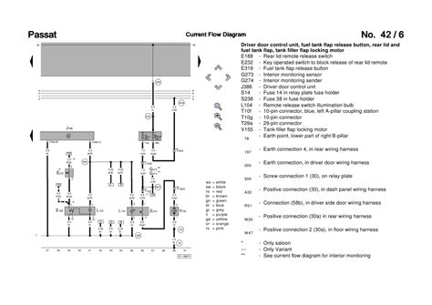 central locking wiring diagram vw golf mk 4
