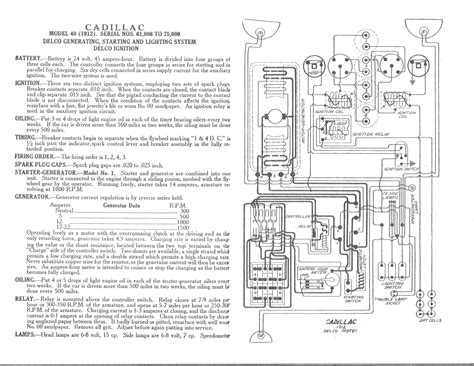 mitchell automotive wiring diagrams mitchell wiring diagrams carlplant best of free and