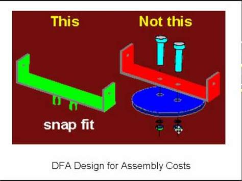 design for manufacturing and assembly youtube design for assembly youtube