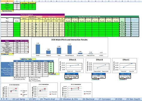 design for experiment software doe design of experiment software