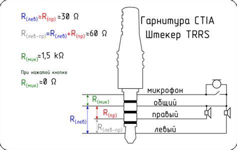 trrs diagram trrs wiring diagram audio cable tip diagram wiring