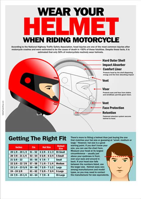 road safety poster wear your motorcycle helmet safety