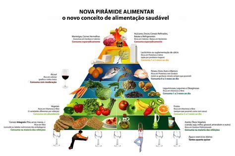 nova lei alimentos 2016 a nova pir 226 mide alimentar guia saud 225 vel