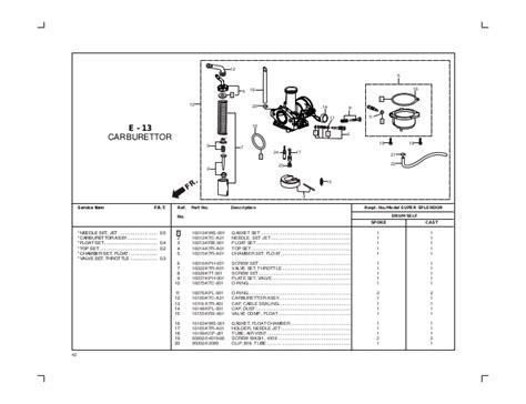 wiring diagram of honda splendor jzgreentown