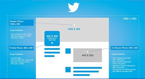 twitter layout dimensions gu 237 a tama 241 os im 225 genes facebook twitter y redes sociales