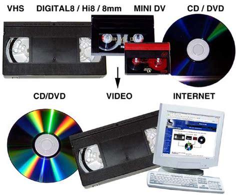 come convertire cassette vhs in dvd come convertire vhs o vecchie cassette in