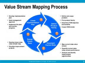 value stream mapping by operational excellence consulting