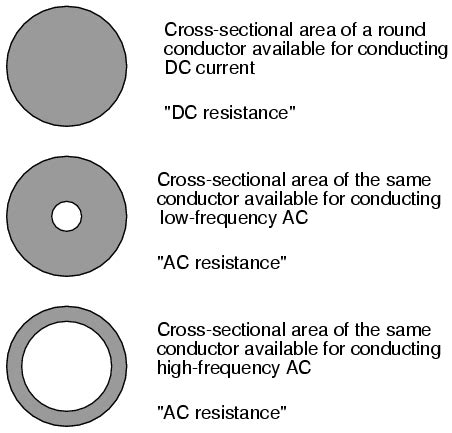 more on the skin effect reactance and impedance