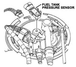 Buick Rendezvous Gas Tank Where Is The Fuel Tank Pressure Sensor For A 2002 Buick