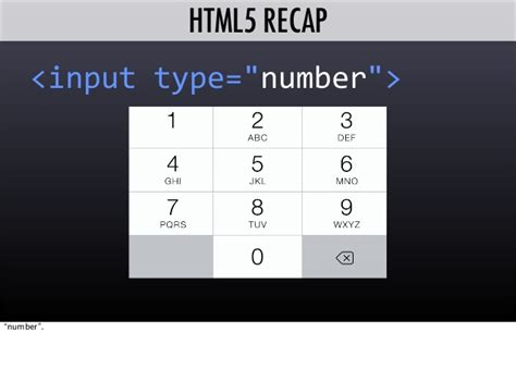pattern for url validation validating forms and more with the html5 pattern attribute