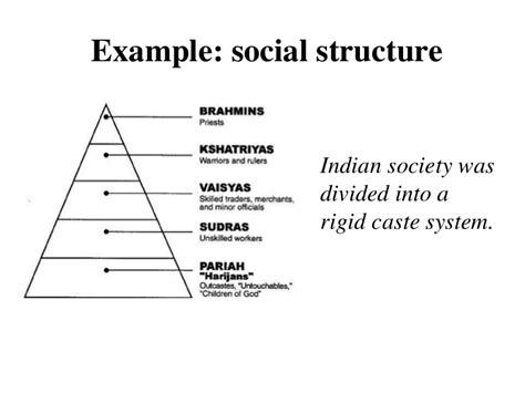 the structure of social a study in social theory with special reference to a of recent european writers classic reprint books grapes the big ideas of social studies