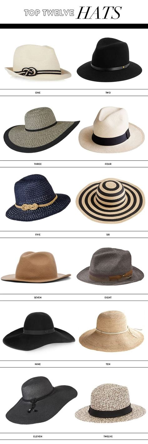 5 Hat Styles Which Will You Rock by 100 5 Looks For Non Traditional
