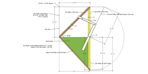 rafter layout video roof framing geometry roof framing base knowledge 1