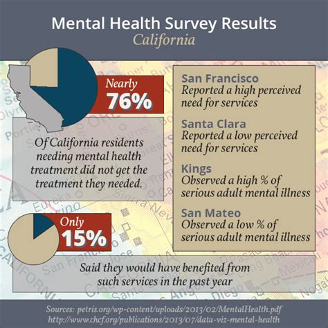Detox Centers San Mateo County by Guide To The California Mental Health And Addiction Rehab