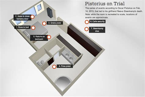 The Night Of The Killing Pistorius S Floor Plan Wsj Oscar Pistorius House Plan