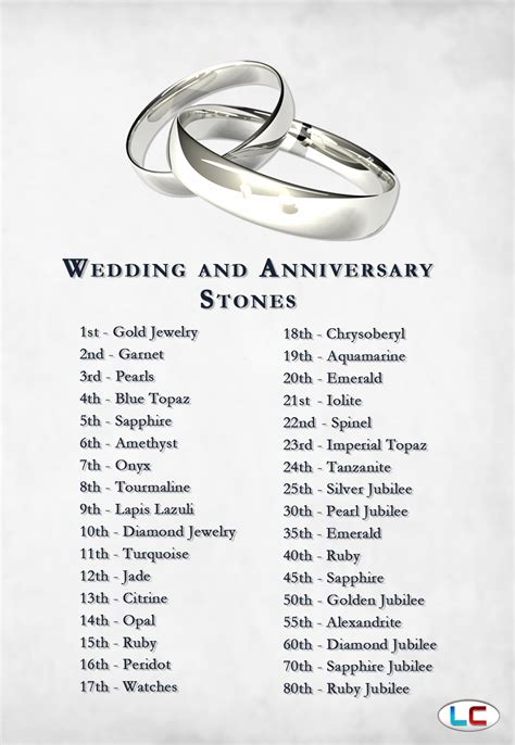 Wedding Anniversary Gift List by Awesome Traditional Gift For 25th Wedding Anniversary