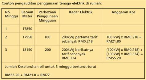 Gergaji Elektrik Di Malaysia cara penggunaan kadar elektrik di rumah