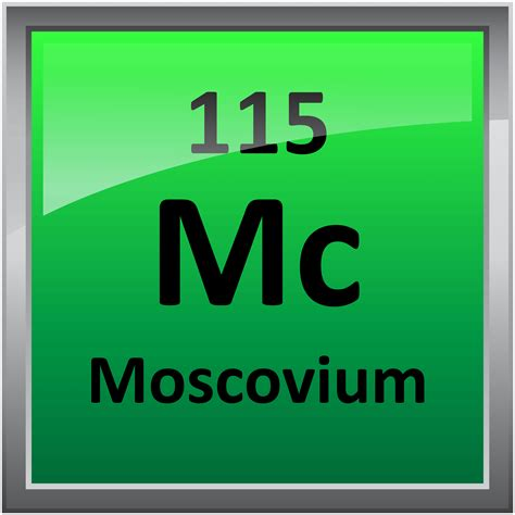 Metals And Nonmetals On The Periodic Table 115 Moscovium Science Notes And Projects