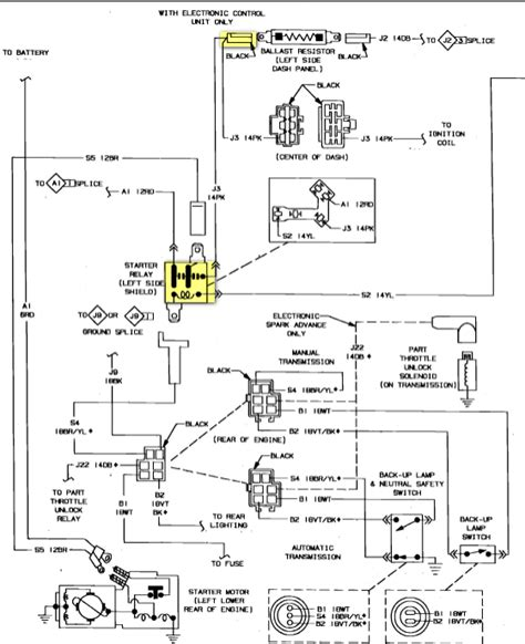 ballast resistor wiring diagram points bought a 1987 ramcharger 360 4 barrel no spark has new dual point dist no power to coil what