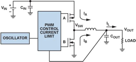 pwm inductor current pwm inductor current 28 images stable 동작을 위한dc dc buck converter ppt ab 022 pwm frequency