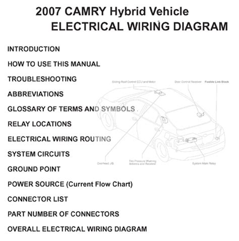 Electronique Et Electricite Toyota Camry Hybrid