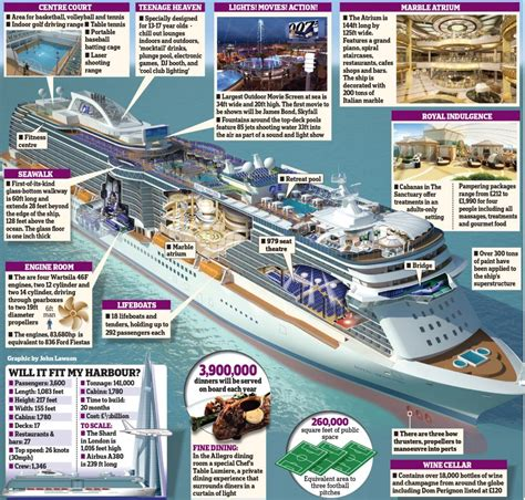 boat cruise hudson wi duchess of cambridge given tour of opulent cruise ship
