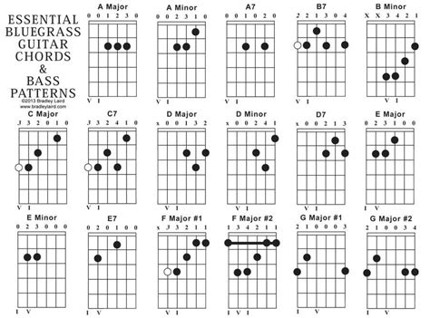 acoustic guitar chord chart essential bluegrass acoustic guitar chord chart