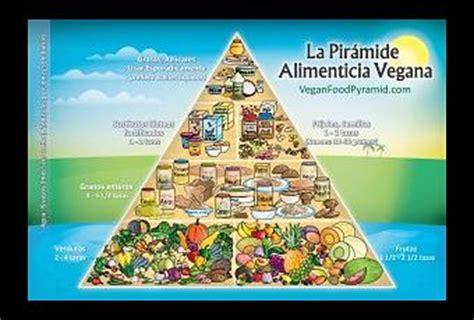 alimenti per colite ulcerosa colite ulcerosa e dieta vegana