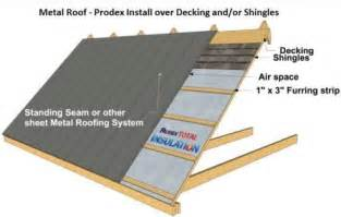 Floor Underlayment Thickness by Metal Roof Insulation