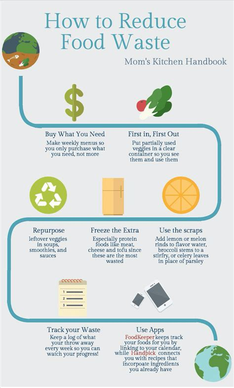 how to downsize 10 tips to reduce food waste mom s kitchen handbook