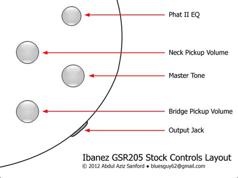 ibanez gsr205 wiring diagram ibanez get free image about