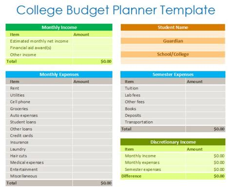 College Student Budget Worksheet by Budget Worksheet For College Students Budget Templates