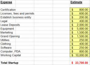 Start Up Budget Template Free Start Up Business Budget Template Excel 12 Month