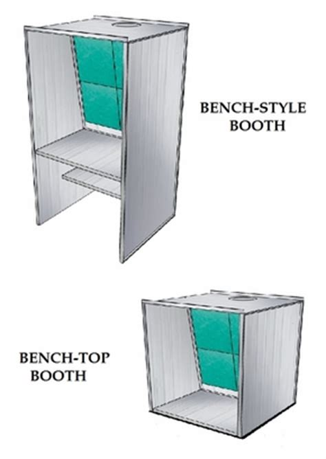 bench spray booth specialty paint booths