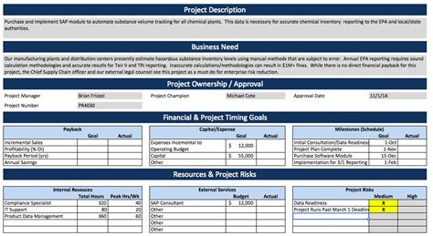 project charter template powerpoint briski info