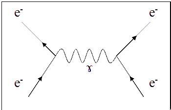 electrodinmica cuntica qed electrodin 225 mica cu 225 ntica