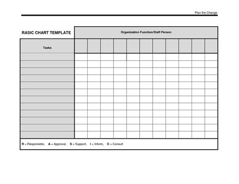 blank chart template projects to try