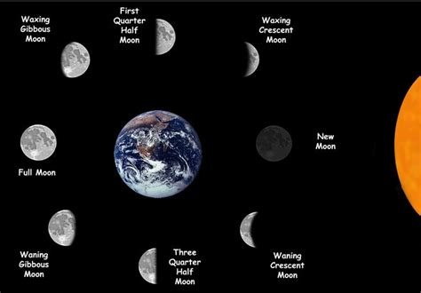 moon phase moon phases file exchange matlab central