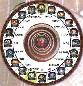 Calendario Y Nahuales Cholq Ij Wikiguate