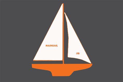 sailboat names how to sail a boat boats