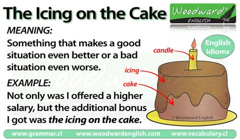 what does the idiom couch potato mean icing on the cake meaning of this english idiom with