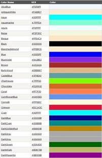 who named the colors color name in html5