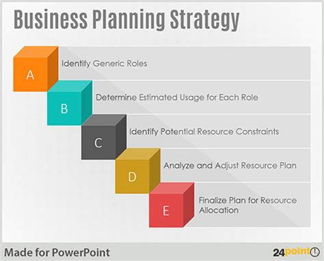 step by step business plan template exles of business plan steps powerpoint template