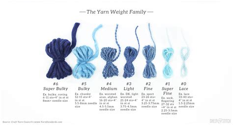 knitting needle sizes and yarn weights fairytale yarns