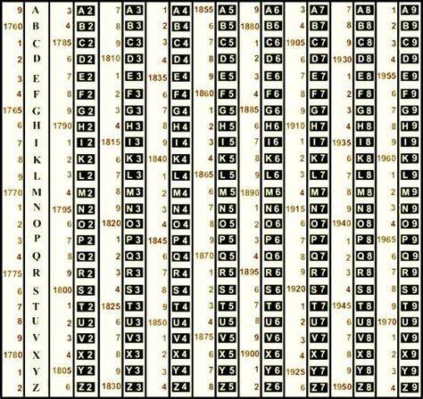 list of gold maker marks hallmarks encyclopedia of